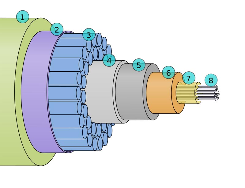 cross section of an undersea submarine cable