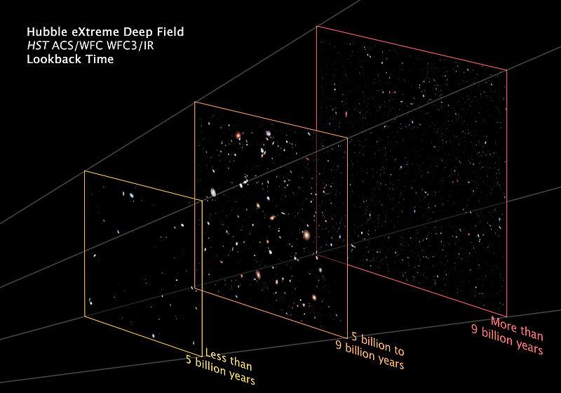 Teleskop dengan jarak pandang terjauh teleskop dengan jarak