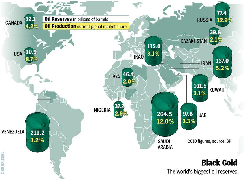 peta cadangan minyak bumi terbesar di dunia