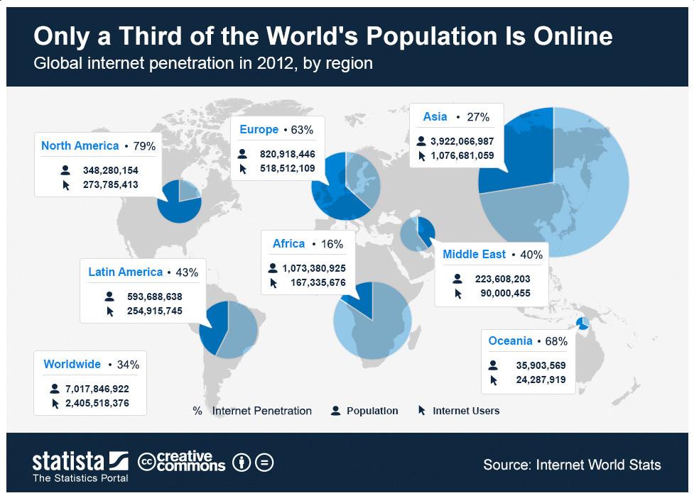 peta dunia pengguna internet