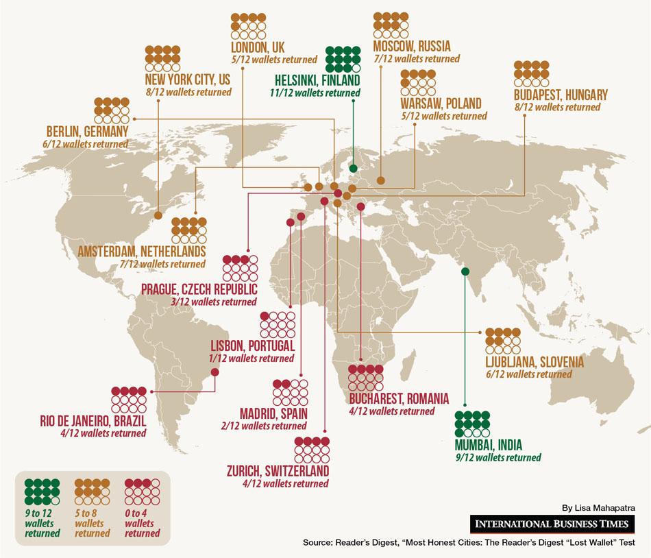peta penduduk dunia paling jujur
