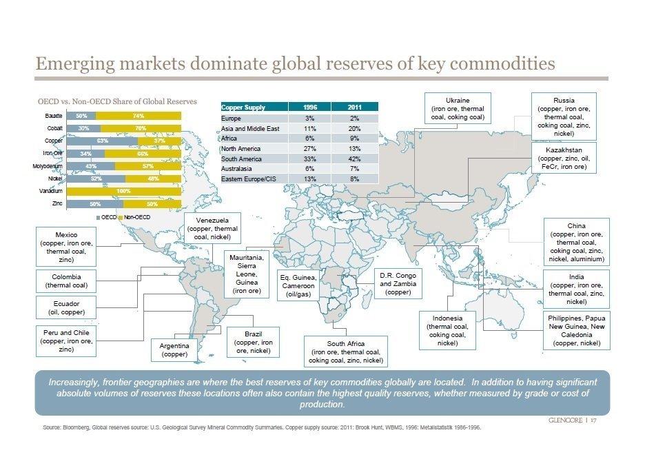 peta_dunia_komoditas_unggulan_negara_berkembang