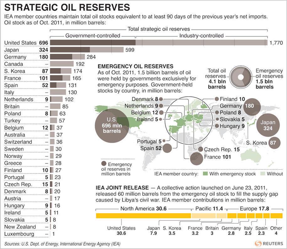 peta_dunia_negara_penyimpan_minyak_bumi_terbesar