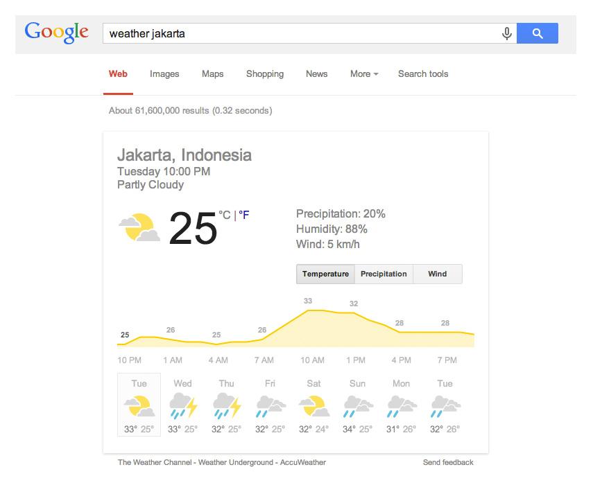 Melihat Ramalan Cuaca dengan Google Search
